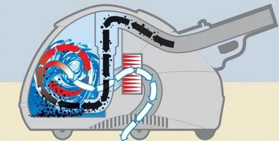 Dampstøvsuger funktionalitet